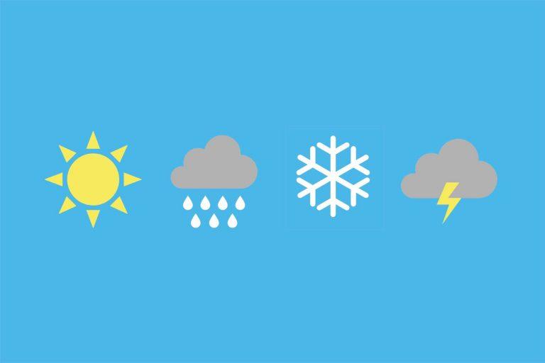 מזג אוויר ברומניה